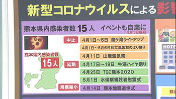 新型 コロナ ウイルス 感染 者 熊本