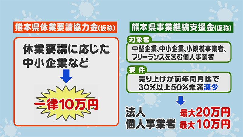 新型 コロナ ウイルス 最新 ニュース 熊本 県