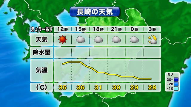 の 佐賀 明日 天気