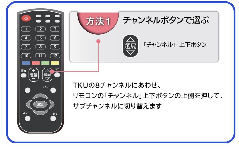 サブチャンネルの視聴方法